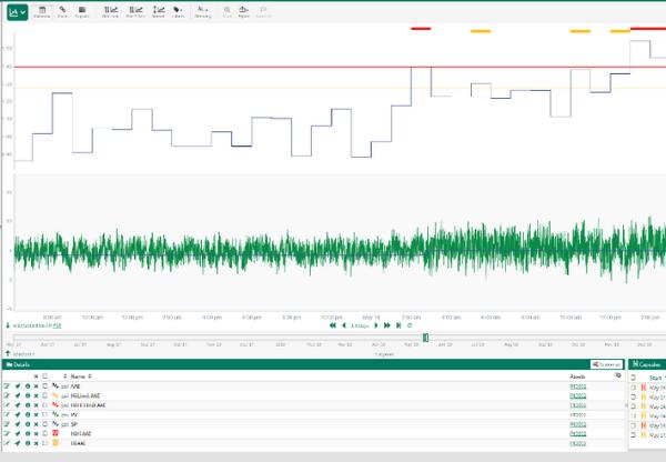 Control Loop Performance Monitoring (CLPM) | InCentrik | Seeq