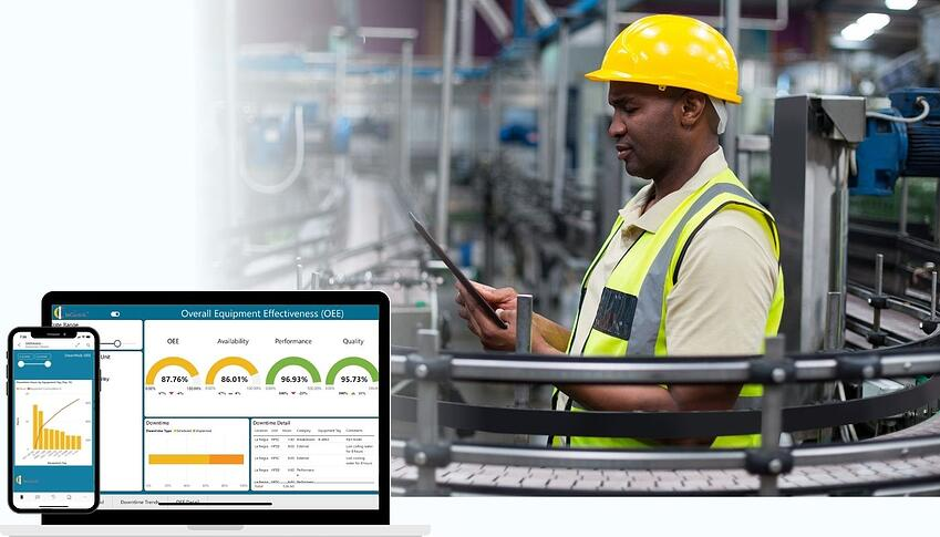 Level up your organization - industry 4.0 - incentrik